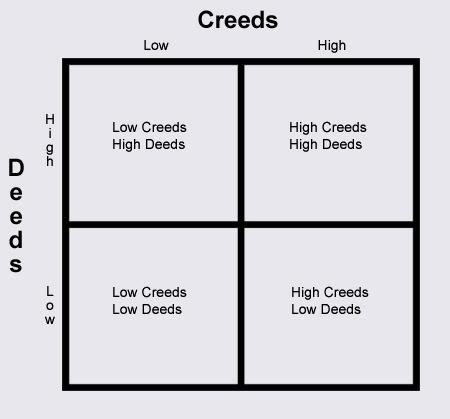 Deedscreeds_1